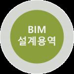 bim2004